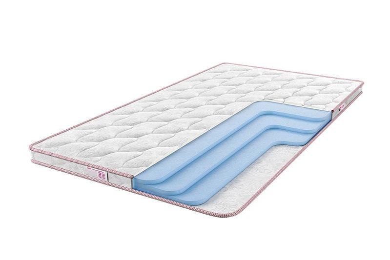 Как выбрать матрас для кровати. Советы, рекомендации.