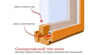 какие окна в частном доме8