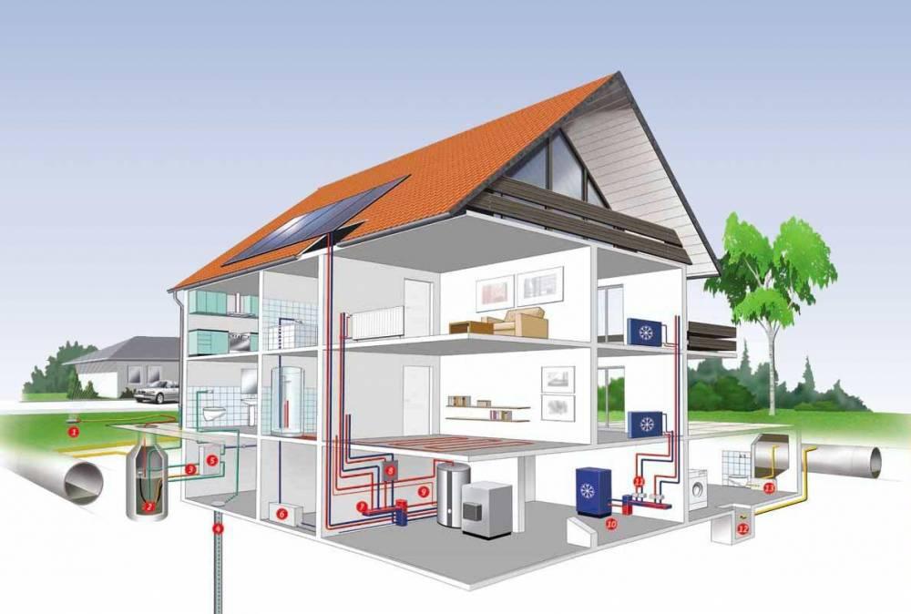 строительство частного дома9
