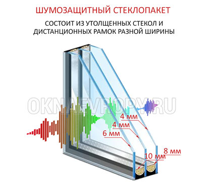 какие окна в частном доме11