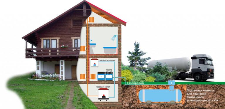 система отопления частного дома7