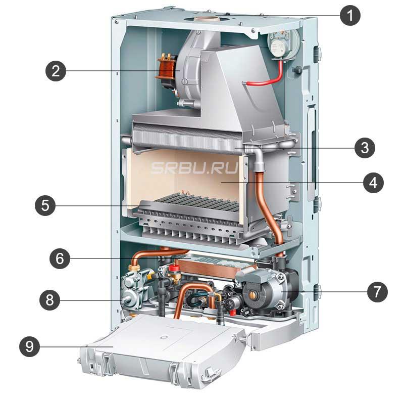 система отопления частного дома1