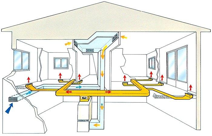 система отопления частного дома6