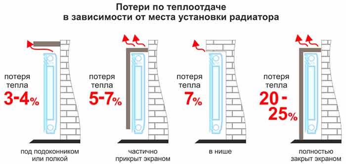 радиаторы отопления какие лучше22