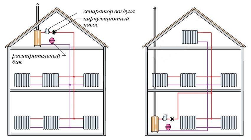 радиаторы отопления какие лучше2